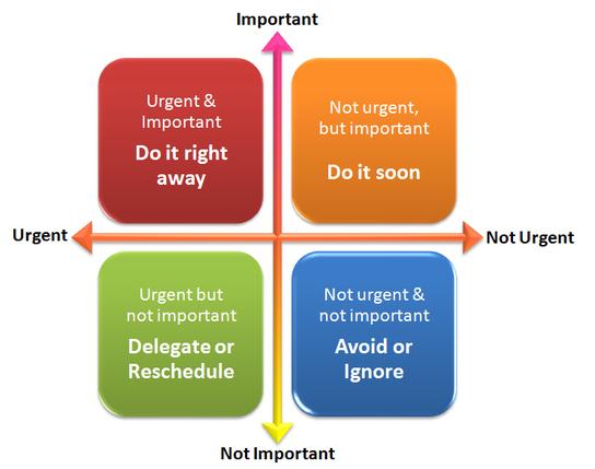 Time Management Suffolk University