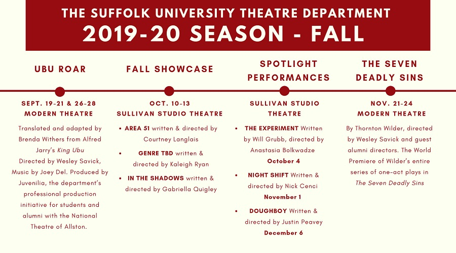 Graphic gives fall theater lineup, repeating all information in text below