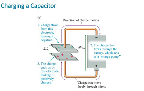 Capacitor lab diagram